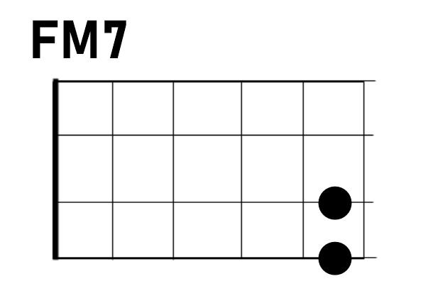 ウクレレFM7