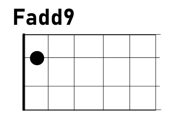 ウクレレFadd9