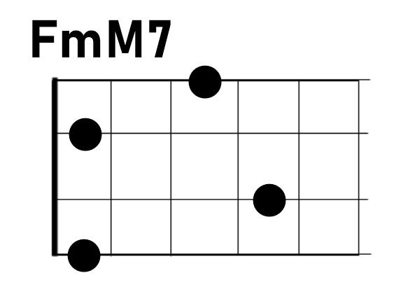 ウクレレFmM7