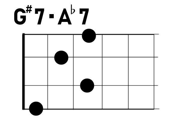 ウクレレG#7/A♭7