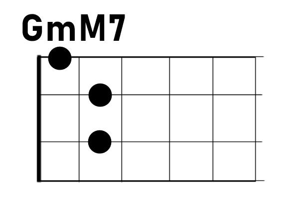 ウクレレGmM7