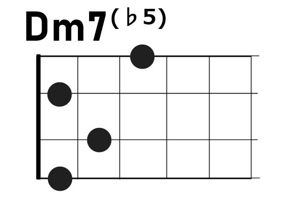 コードDm7