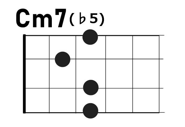 Cm7フラット5