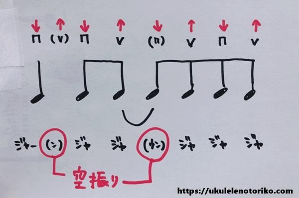 8ビートの弾き方|パターン②