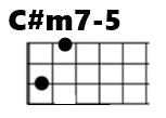 C#m7-5